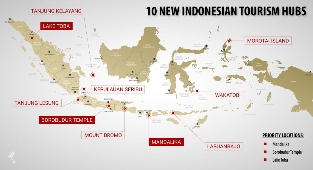 Indonesia and UAE