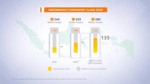 Indonesia's film industry analysis | prosperity