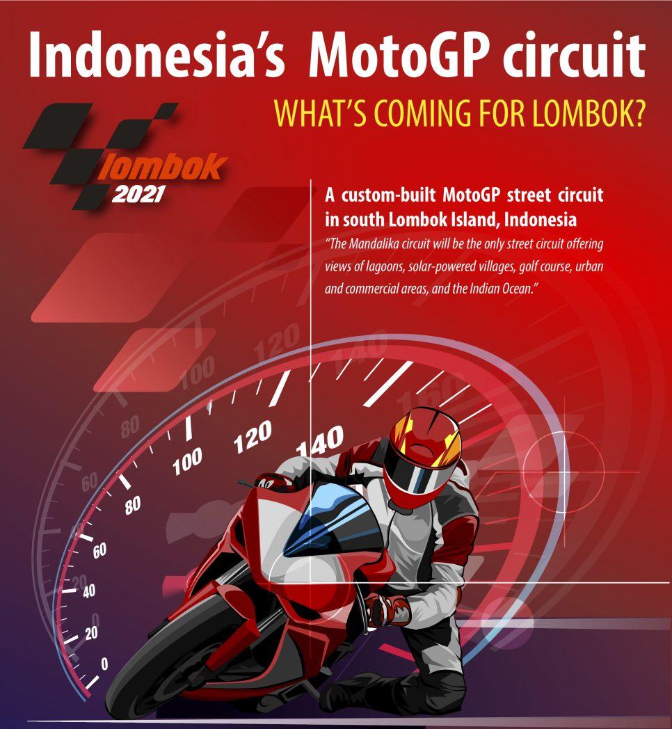 The MotoGP Lombok 2021: The story behind the Mandalika circuit in
