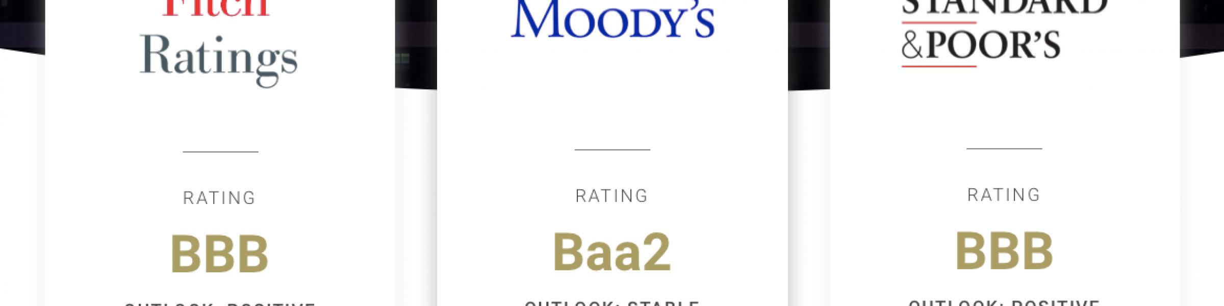 indonesia credit ratings